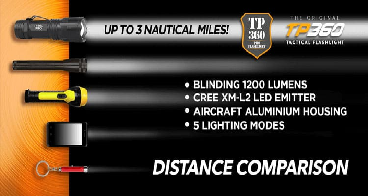 tp360 Pro Flashlight Reviews 2020